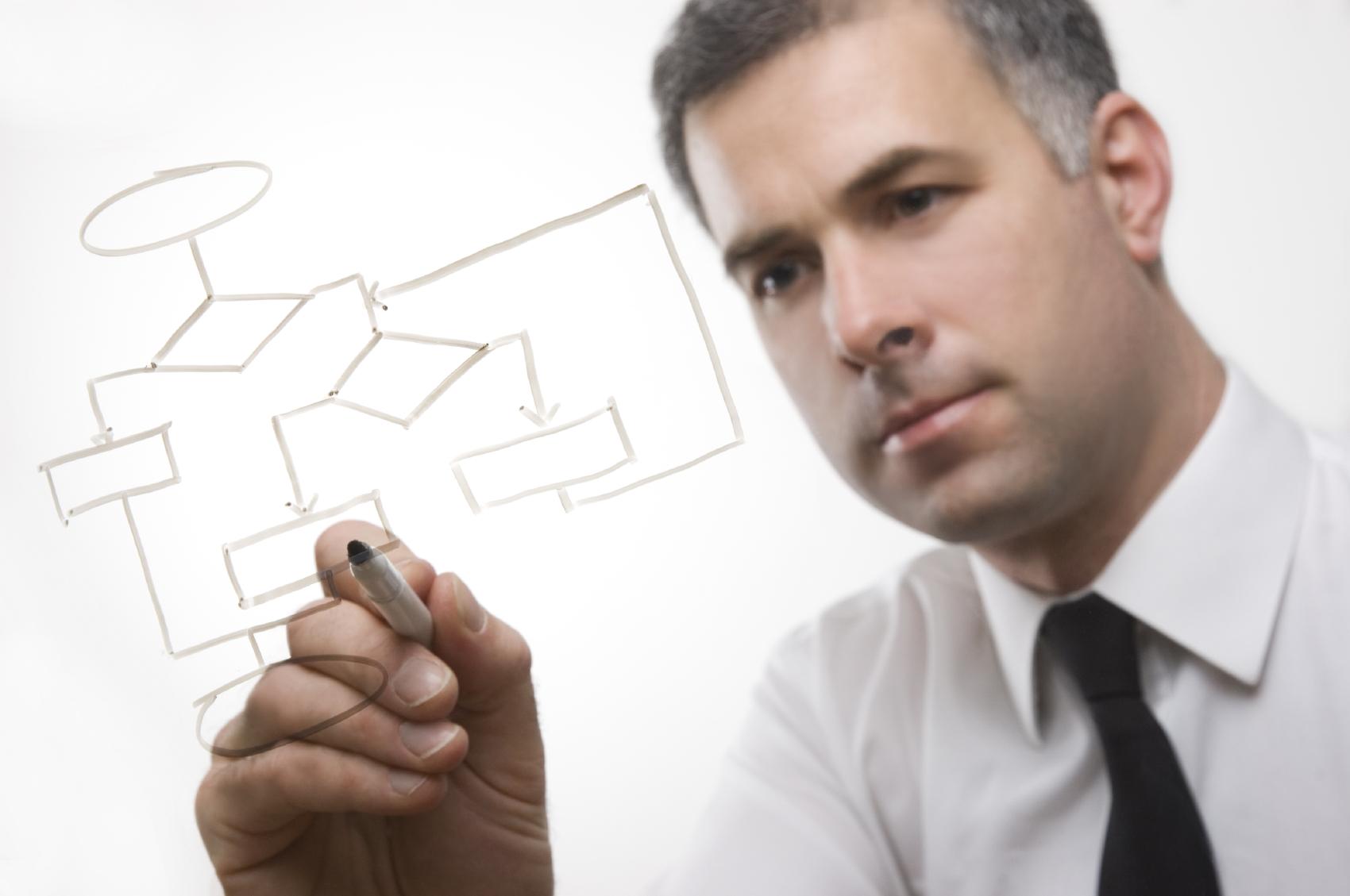 论文结构:如何通过文章传达你最重要的想法
