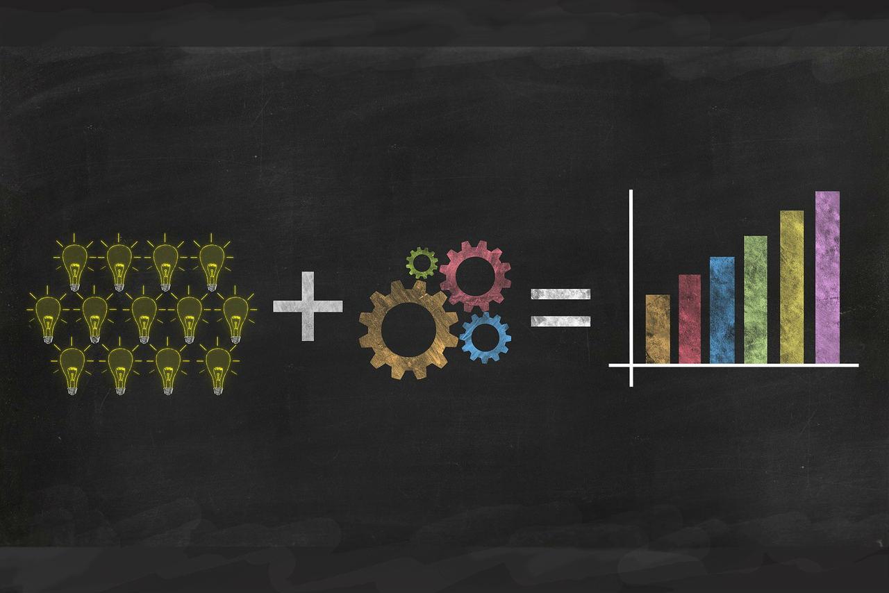 如何写好科学基金的立项依据和研究方案